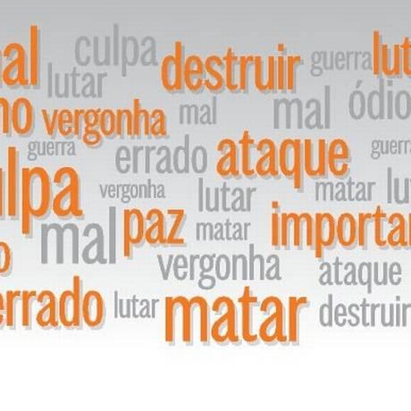 Exemplos de palavras que mais influenciaram taxa de replicação de mensagens no estudo Foto: Editoria de Arte