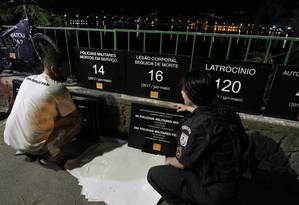 ONG Rio de Paz faz protesto contra morte de policiais militares na Lagoa Foto: Pedro Teixeira / Agência O Globo