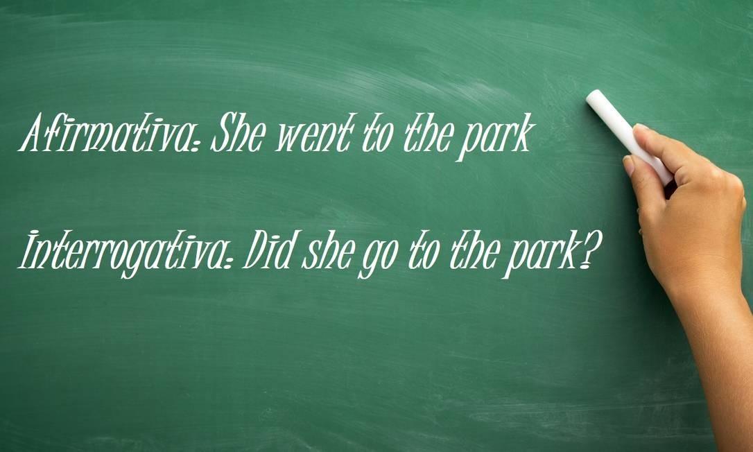 """O verbo """"did"""" fica sempre antes do sujeito em interrogativas Foto: Fotolia"""