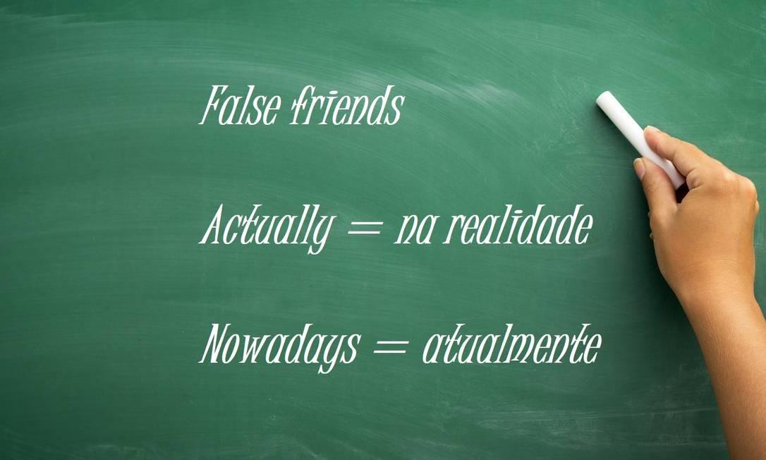 Actually x Nowadays: os dois termos têm sentidos diferentes Foto: Fotolia