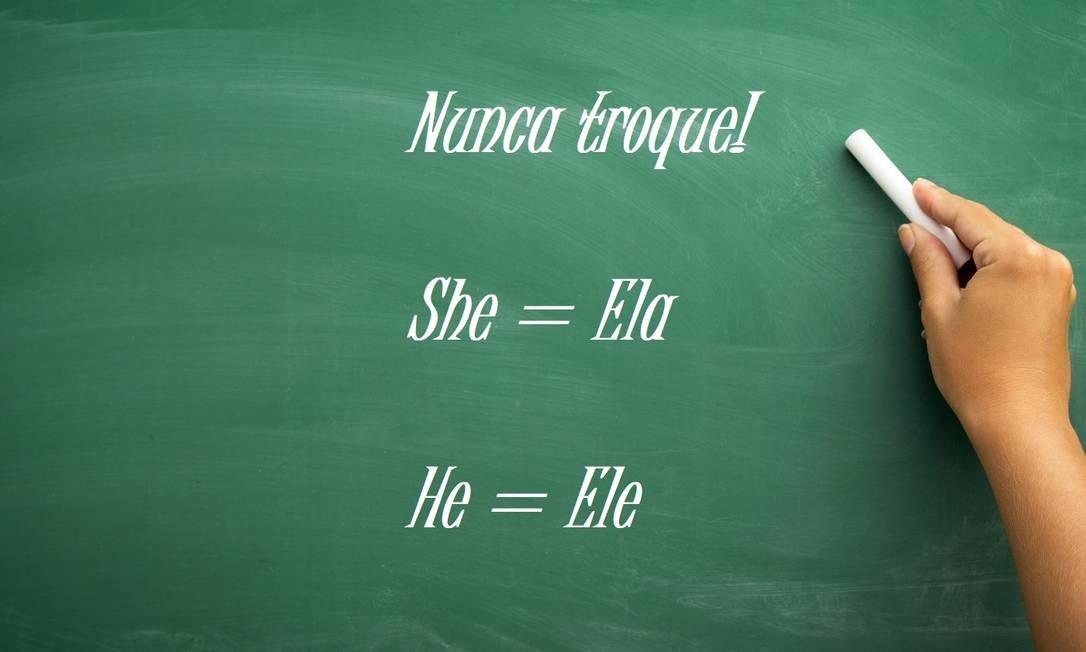 """Troca do pronome pessoal: """"he"""" refere-se sempre a """"ele"""", enquanto """"she"""" a """"ela"""" Foto: Fotolia"""