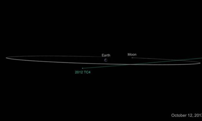 Asteroide vai passar muito próximo da Terra
