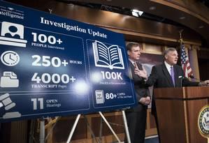 Nos EUA, senador relata investigação sobre ação russa na eleição americana de 2016 Foto: J. Scott Applewhite / AP