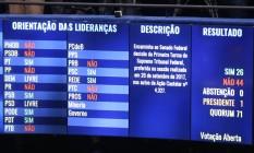 Placar da votação no Senado que derrubou o afastamento de Aécio Neves Foto: Ailton de Freitas / Agência O Globo