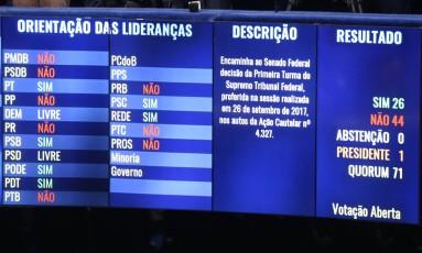 Placar da votação do Senado que reestabeleceu o mandato de Aécio Foto: Ailton de Freitas / Ailton de Freitas/Agência O Globo