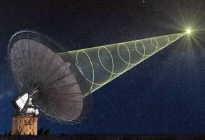 Mensagem enviada continha informações básicas sobre matemática Foto: REPRODUÇÃO/Swinburne Astronomy Productions
