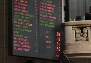 Placar da votação na Alerj, que derrubou decisão da Justiça de prender Picciani Foto: Alexandre Cassiano / Agência O GLOBO