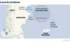 O desaparecimento misterioso do ARA San Juan na Argentina Foto: Editoria de arte
