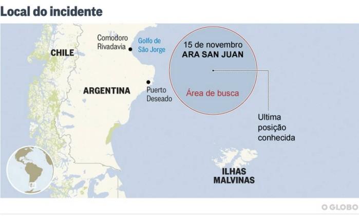 O desaparecimento misterioso do ARA San Juan na Argentina- Editoria de arte