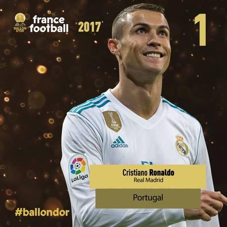 Cristiano Ronaldo, número 1 da lista da France Football Foto: Reprodução