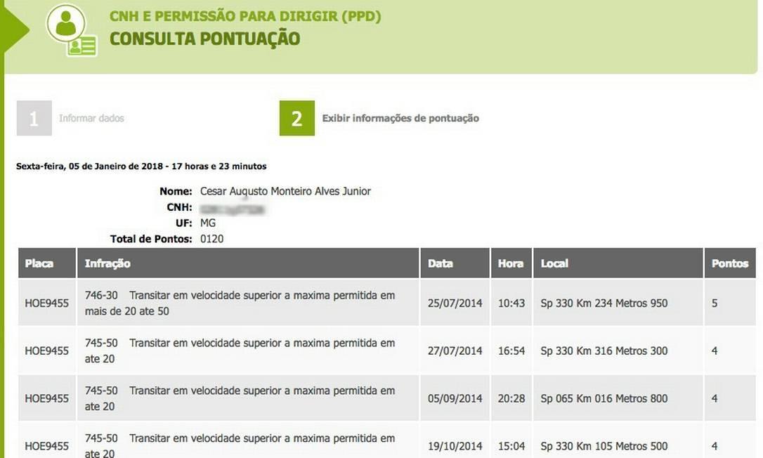 Detran-MG lança CNH digital nesta quarta-feira