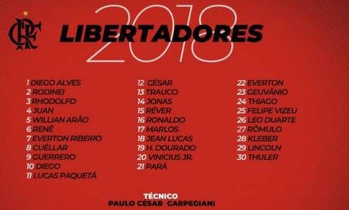 Flamengo e River Plate empatam na estreia da Copa Libertadores 2018