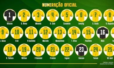 Numeração do Brasil para o amistoso contra Rússia Foto: Divulgação