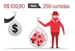 Internet tem mercado de compra de curtidas nas redes sociais Foto: Editoria de Arte