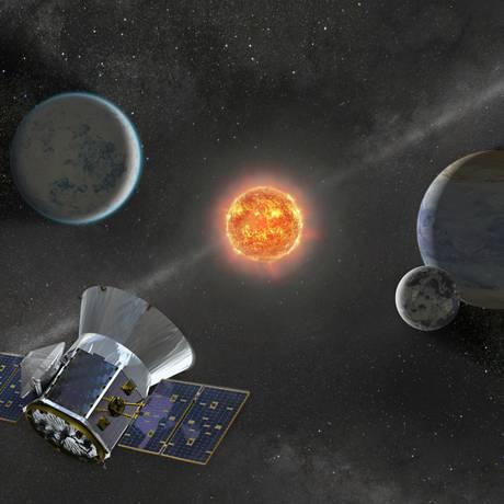 Ilustração da Nasa mostra o telçescópio espacial Tess e alguns dos exoplanetas que ele pode vir a descobrir Foto: Nasa