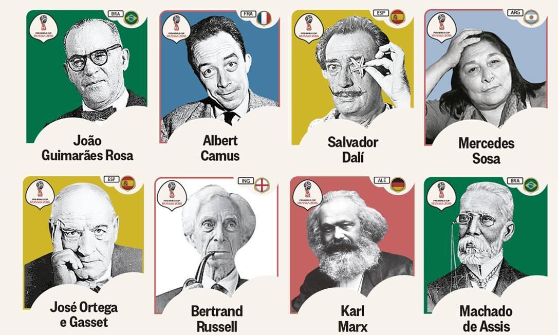 Seleção de personalidades de 8 países Foto: Arte O Globo