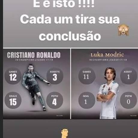 Katia Aveiro divulga números comparando CR7 e Modric Foto: Reprodução