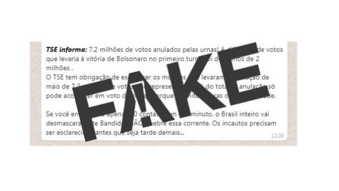Texto no WhatsApp diz que 7,2 milhões de votos foram anulados nas urnas Foto: Reprodução