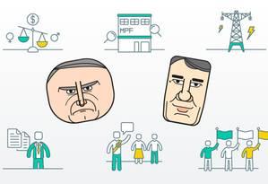 Bolsonaro ou Haddad? Faça o teste e veja com quem você mais se identifica Foto: Editoria de Arte