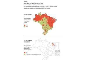Migração de votos na eleição Foto: Editoria de Arte