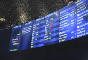 Plenário do Senado Federal com o resultado da votação sobre o aumento dos salários dos ministros Foto: Jefferson Rudy / Jefferson Rudy/Agência Senado