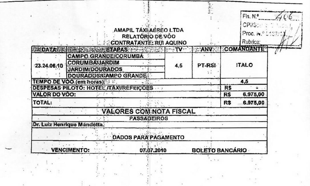 Relatório de voo mostra que voo de Mandetta foi bancado pelo empresário Rui Aquino, sócio de empresa beneficiada pela gestão dele na Secretaria de Saúde de Campo Grande Foto: Reprodução