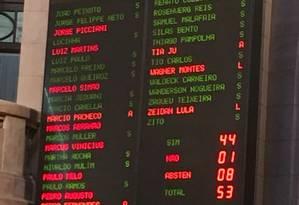 Placar final: Foram 44 votos favoráveis à derrubada do veto e um contrário, além de oito abstenções Foto: Agência O Globo