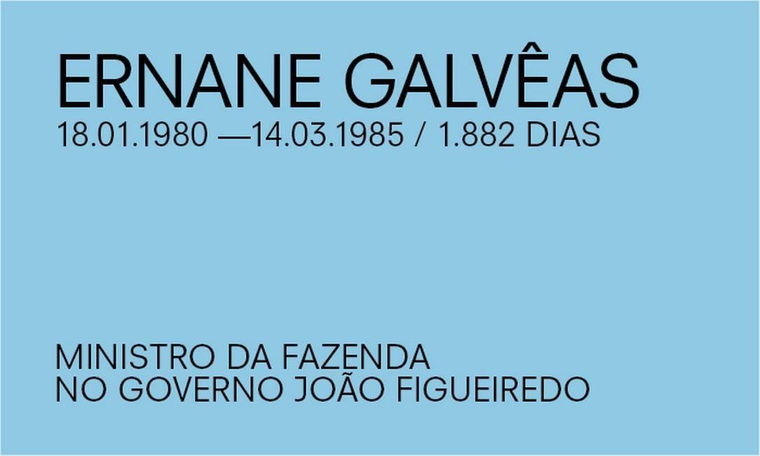 Para Paulo Guedes, de Ernane Galvêas Foto: Agência O Globo