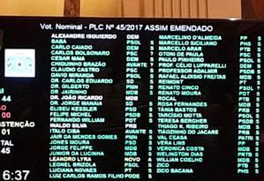 Placar da votação: 44 a 0 e uma abstenção Foto: Agência O Globo
