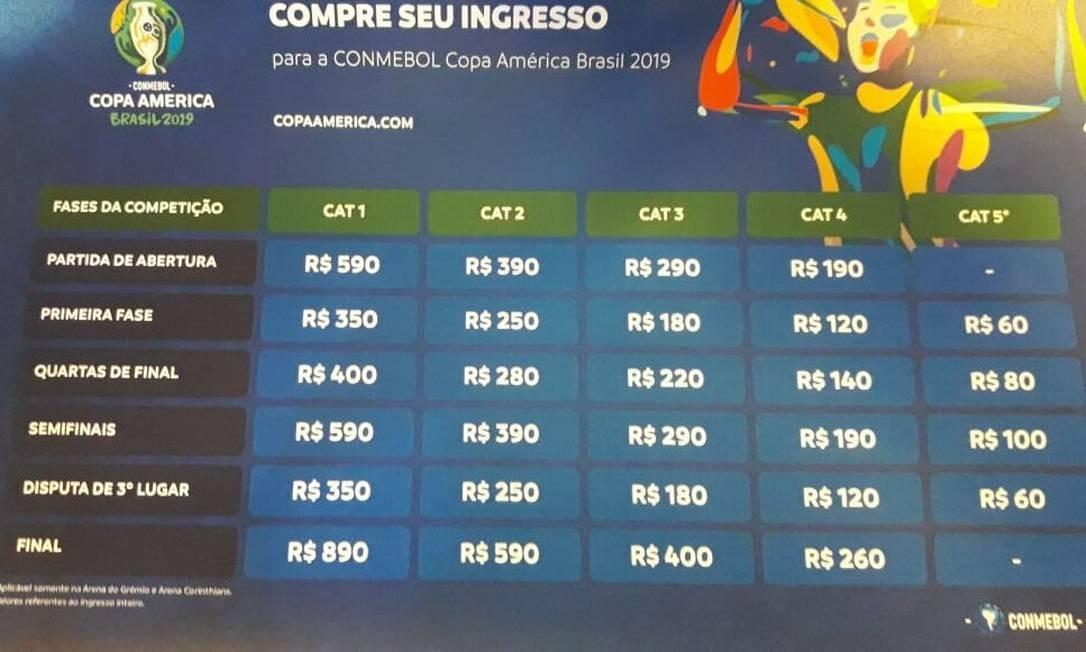 Tabela de preços dos ingressos para a Copa América 2019 Foto: Igor Siqueira