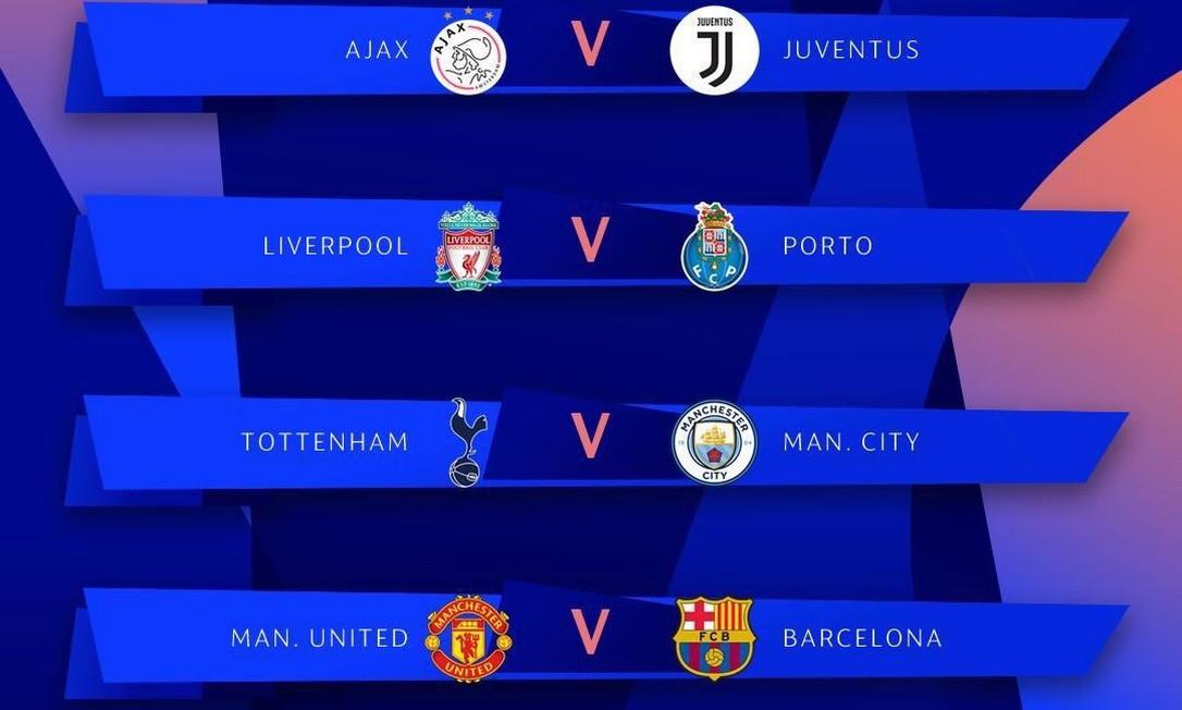 Confrontos das quartas da liga foram definidos hoje, em sorteio Foto: Reprodução/Twitter