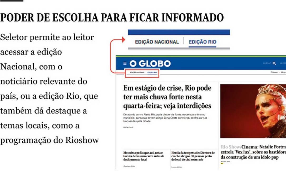 Site do GLOBO agora tem versões nacional e Rio Foto: Editoria de Arte