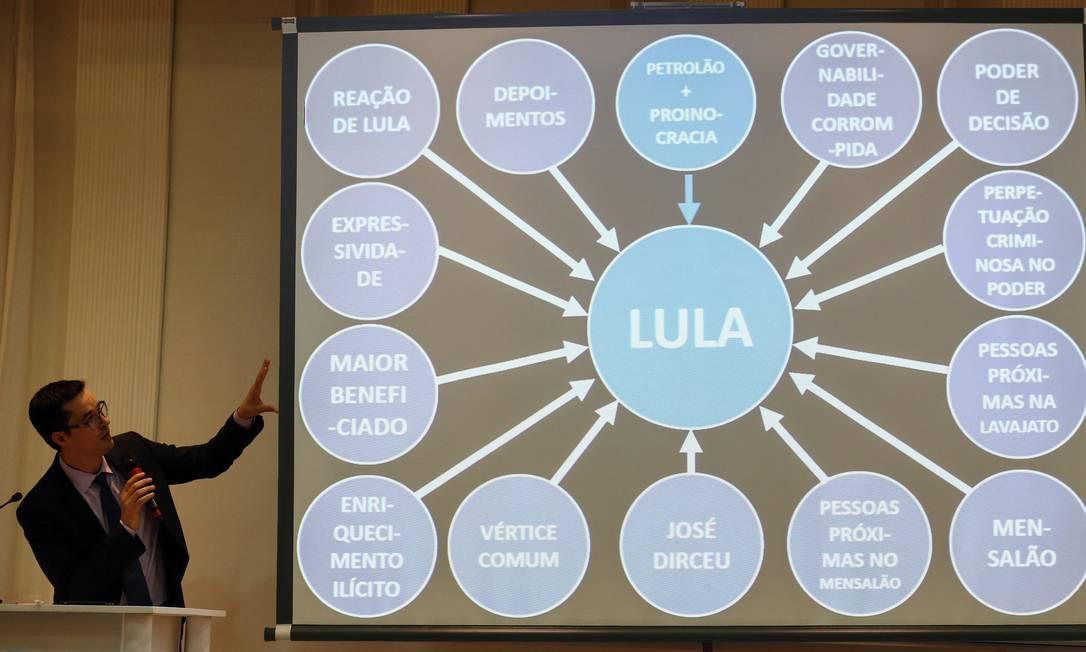 MORO ACEITA DENÚNCIA - O procurador Deltan Dallagnol durante apresentação do MPF da denúncia contra Lula, em 14 de setembro de 2016. No dia 20, Lula vira réu pela segunda vez. Neste caso, o ex-presidente é acusado de receber R$ 3,7 milhões da OAS referentes ao tríplex do Guarujá (SP). Lula nega a propriedade do imóvel Foto: Rodolfo Buhrer / La Imagem/Fotoarena