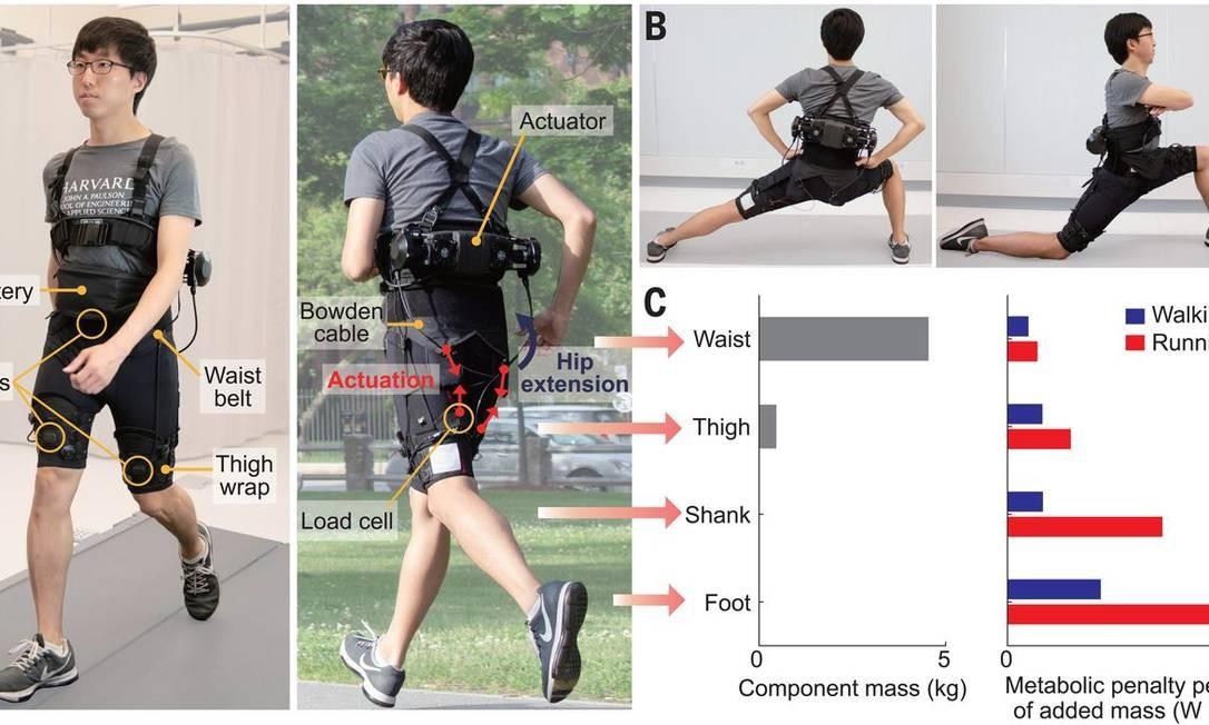 Detalhes sobre o funcionamento do traje robótico que auxilia caminhada e corrida Foto: Science Magazine