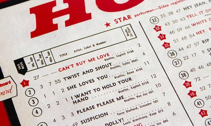 Top 5 Billboard Foto: Reprodução/Billboard