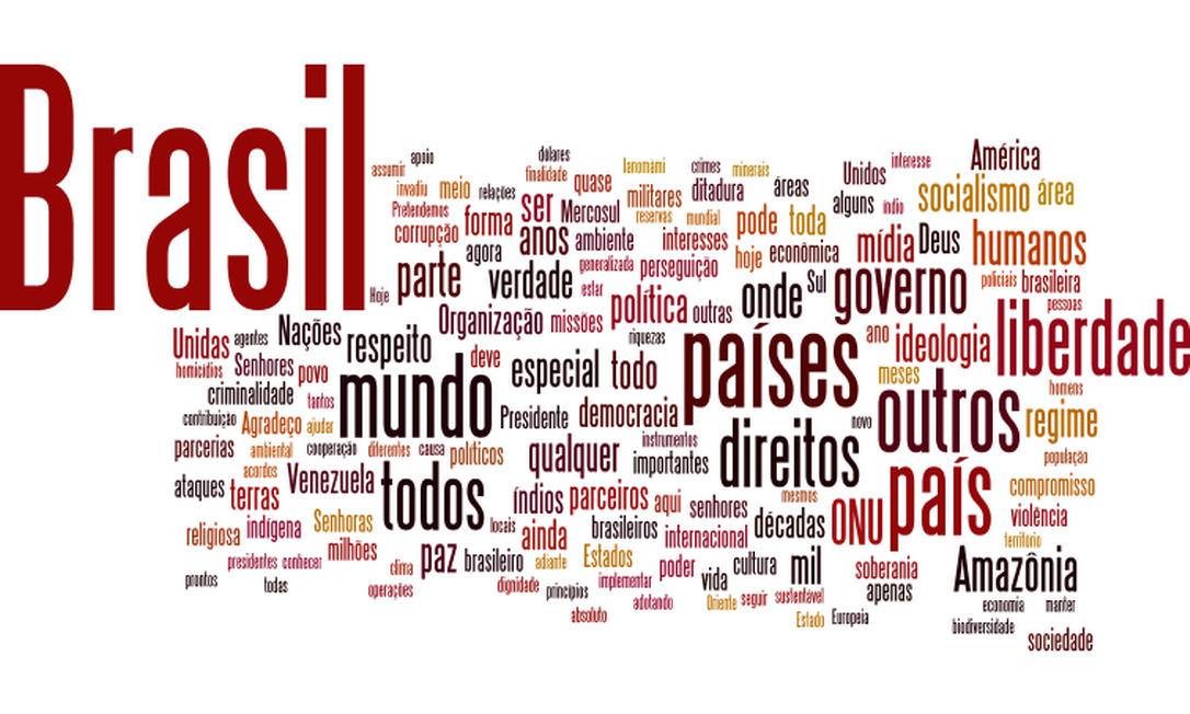 Nuvem de palavras de Jair Bolsonaro Foto: BBC