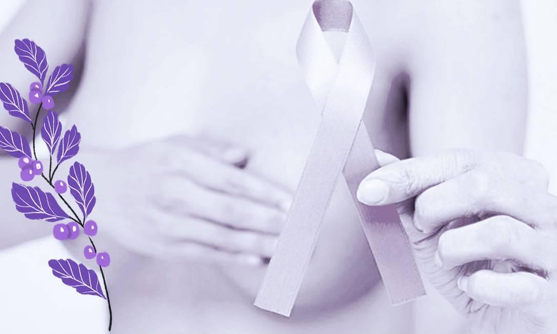 Campanhas de conscientização sobre câncer de mama geralmente utilizam corpos brancos Foto: Arte sobre foto de divulgação