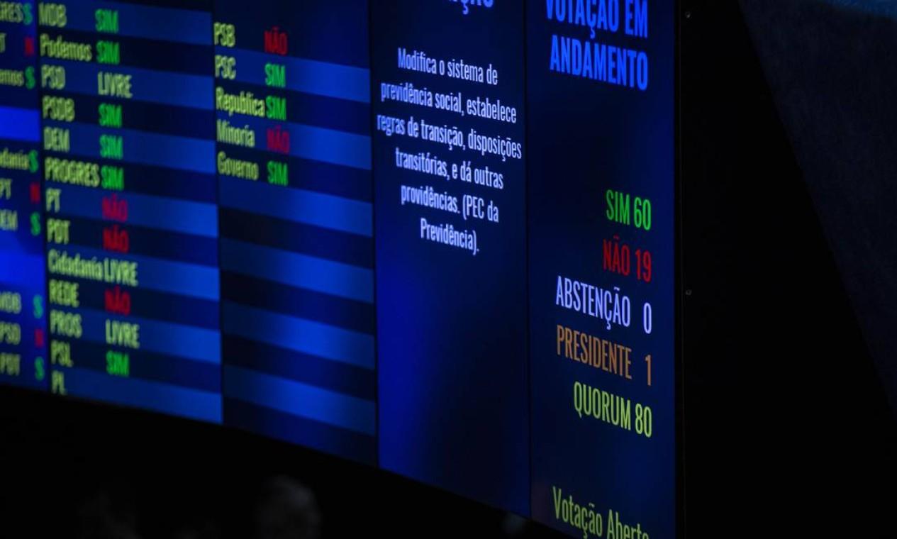 O placar do segundo turno de votação foi de 60 votos favoráveis à reforma e 19 contrários Foto: Daniel Marenco / Agência O Globo