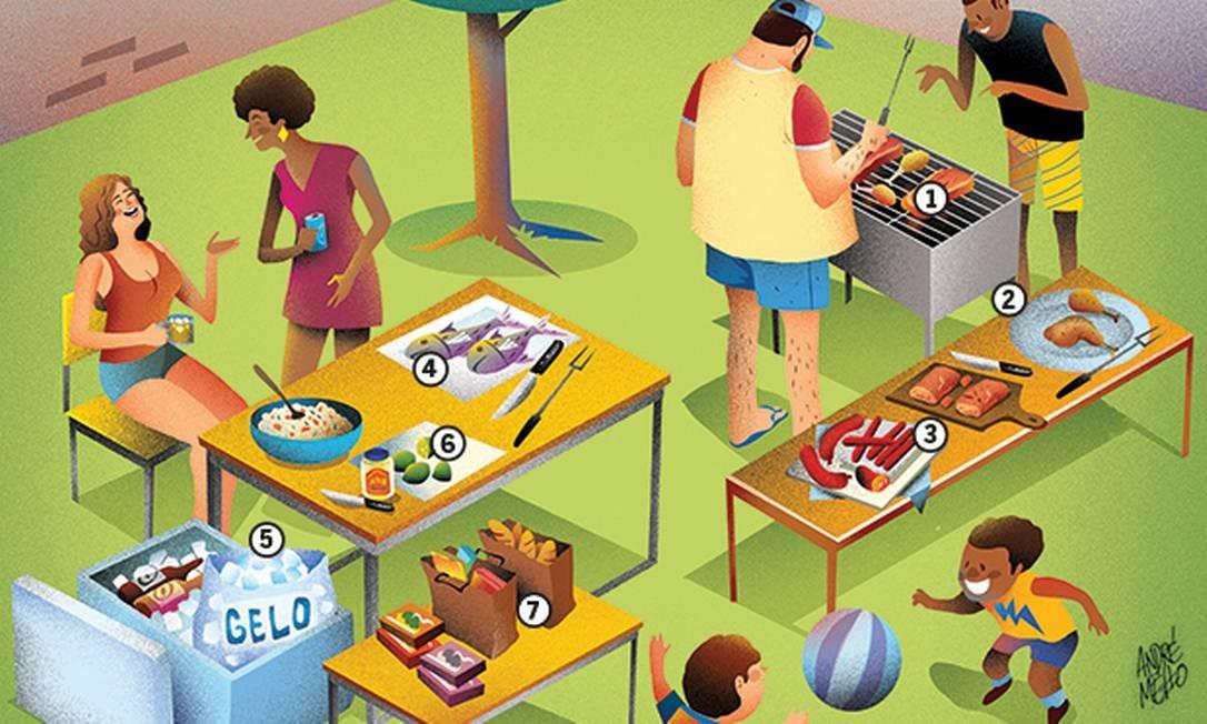 É preciso atenção na hora de comprar e manusear ingredientes do churrasco, como peixes, carnes e pães Foto: Editoria de arte