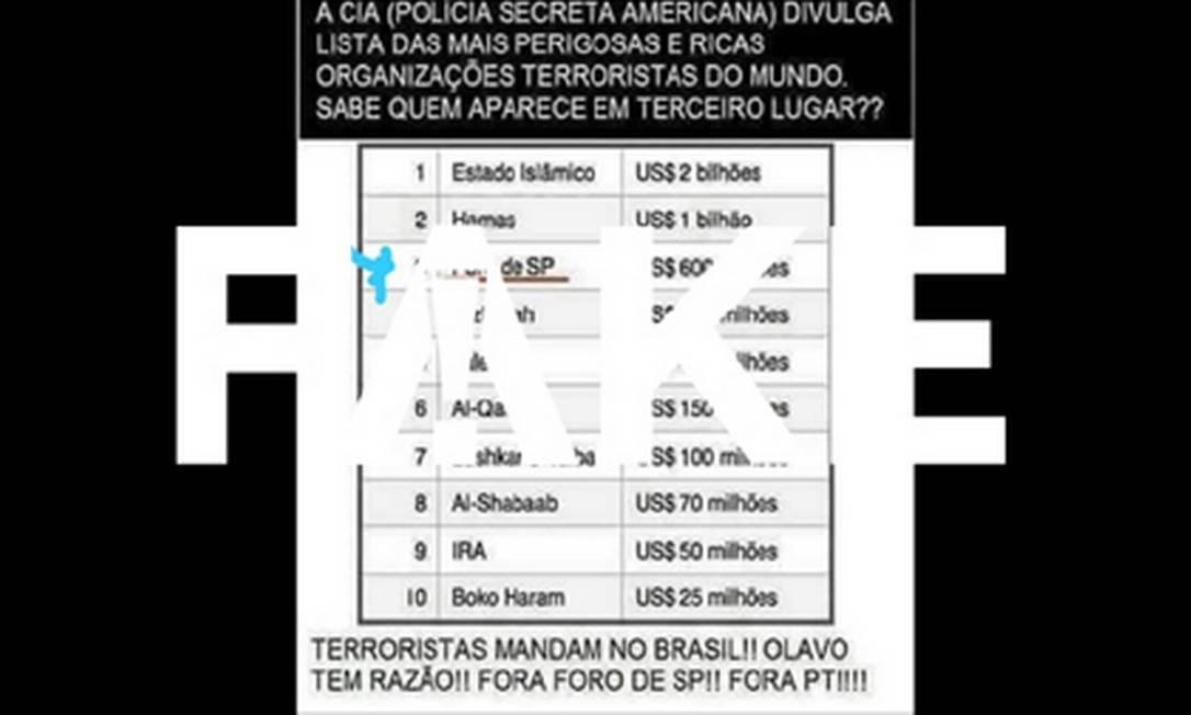 É #FAKE que CIA colocou Foro de São Paulo na lista de organizações terroristas Foto: Reprodução