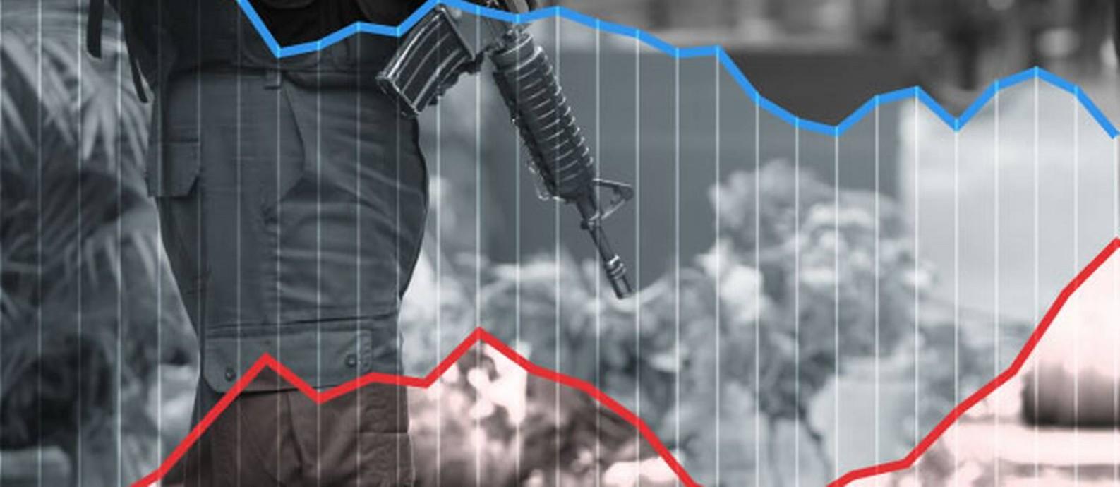 Instituto de Segurança Pública divulgou os índices de 2019 Foto: Editoria de Arte