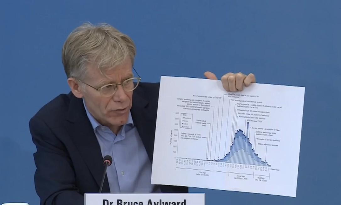 Epidemiologista Bruce Aylward, que liderou missão internacional para a China, mostra gráfico mostrando desaceleração da epidemia no país Foto: Divulgação / OMS
