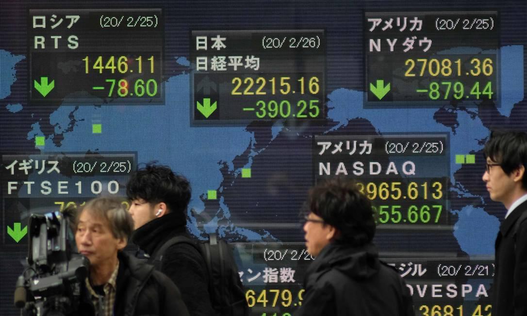 Pedestres passam por um painel eletrônico que exibe os preços das ações do Índice Nikkei 225 e de outras bolsas de valores globais em Tóquio, nesta quarta-feira Foto: Kazuhiro Nogi / AFP