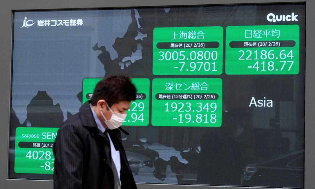 Economia infectada. As ações de Tóquio abriram em baixa nesta quarta-feira, estendendo perdas a Wall Street. Com a disseminação do coronavírus, crescem temores sobre o impacto no crescimento global. Importantes empresas estão em alerta em relação a seus resultados Foto: KAZUHIRO NOGI / AFP