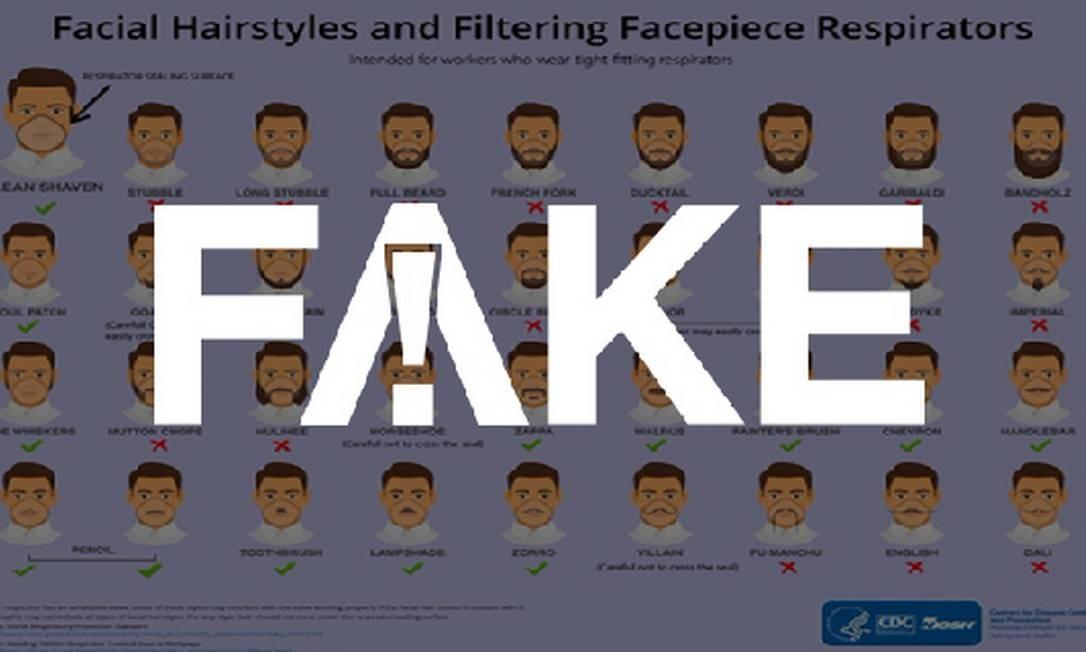 É #FAKE que governo americano fez recomendação para as pessoas rasparem barba ou bigode por uso eficiente de máscaras contra o coronavírus Foto: Reprodução