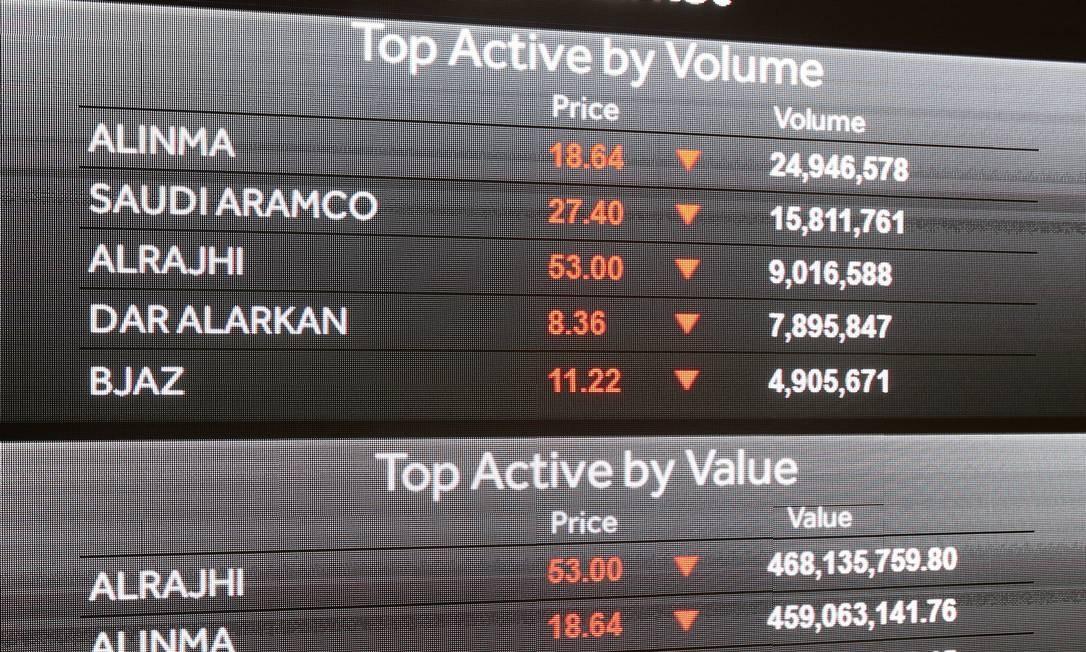 Telas da Saudi Stock Exchange, a bolsa de valores da Arábia Saudita, mostram negociações em baixa, nesta segunda-feira Foto: Ahmed Yosri / REUTERS