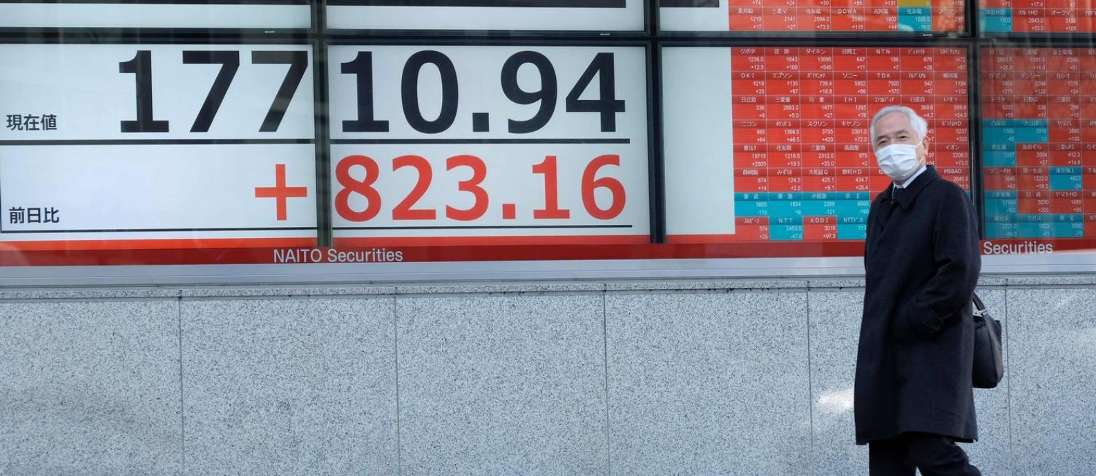 Pedestre passa por painel com as cotações da Bolsa de Tóquio, que fechou em alta expressiva Foto: Kazuhiro Nogi / AFP