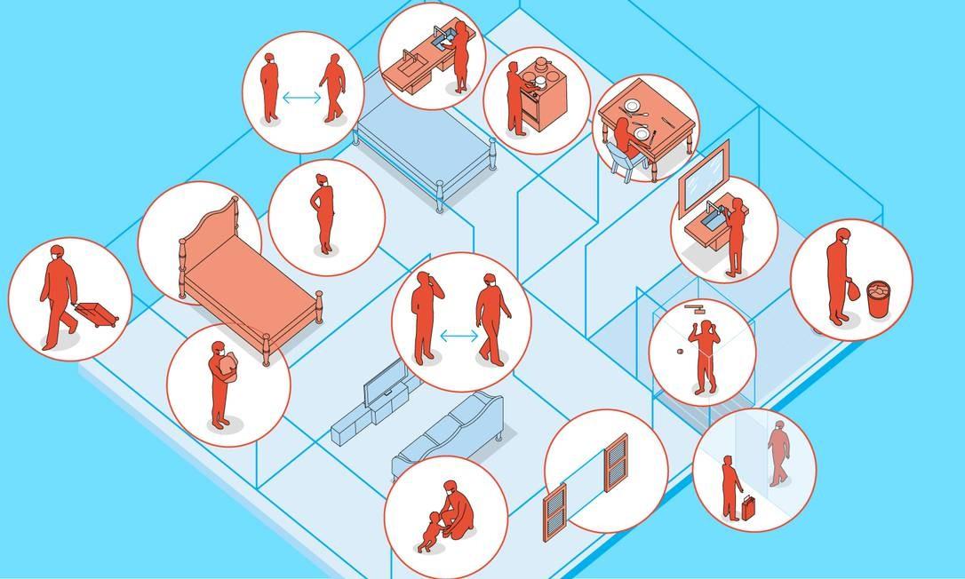 Isolamento em casa Foto: Arte O Globo