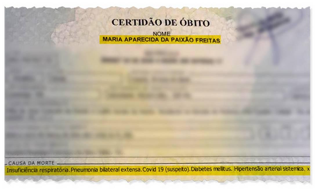 Atestado de óbito de Maria Aparecida Freitas cita a suspeita de coronavirus Foto: Arte O Globo