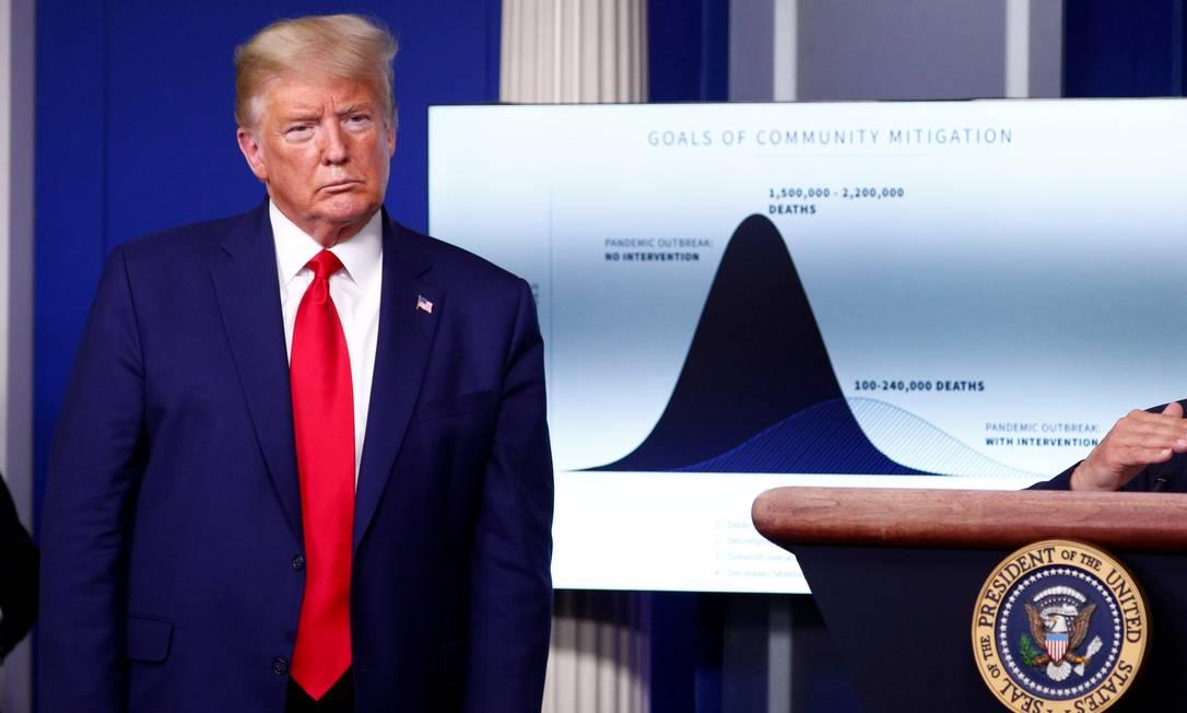 Donald Trump alertou que EUA passarão por semanas difíceis pela frente Foto: Tom Brenner / REUTERS